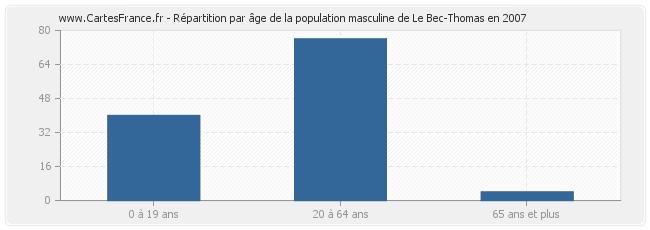 Le Bec-Thomas-age-population-hommes-2007